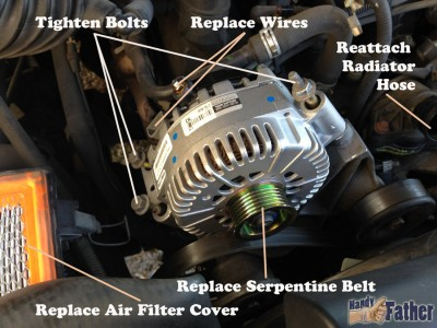 Replace your own alternator